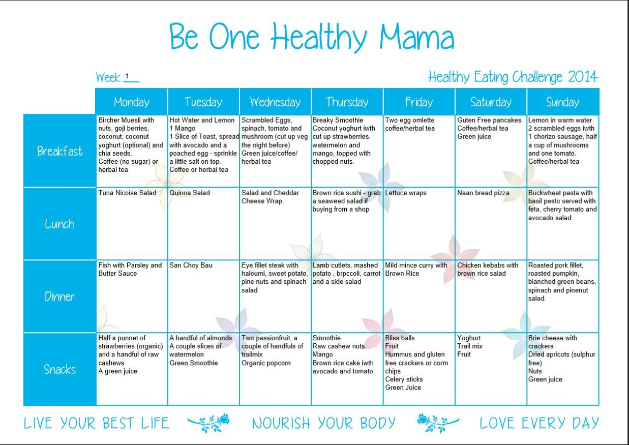 Basic healthy eating plan - One Month Healthy Eating Plan Photos