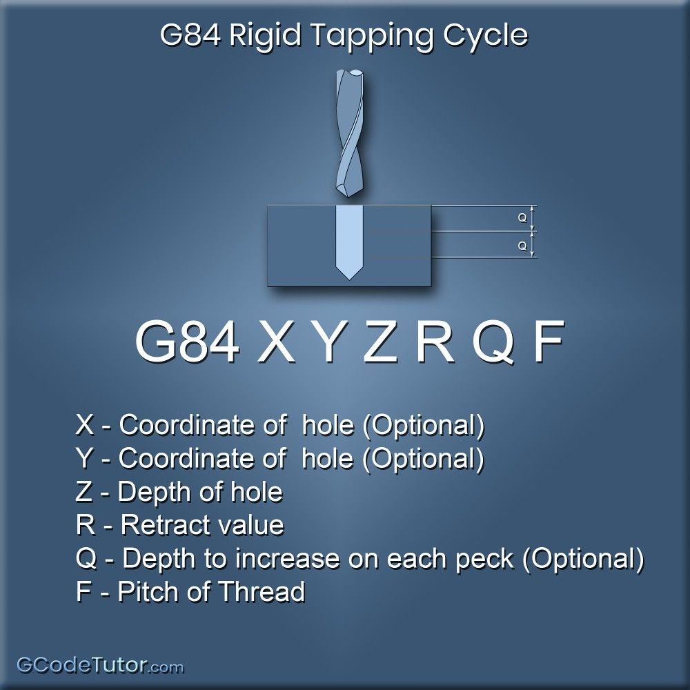 G84 Tapping Cycle With Images Diy Cnc Router Cnc