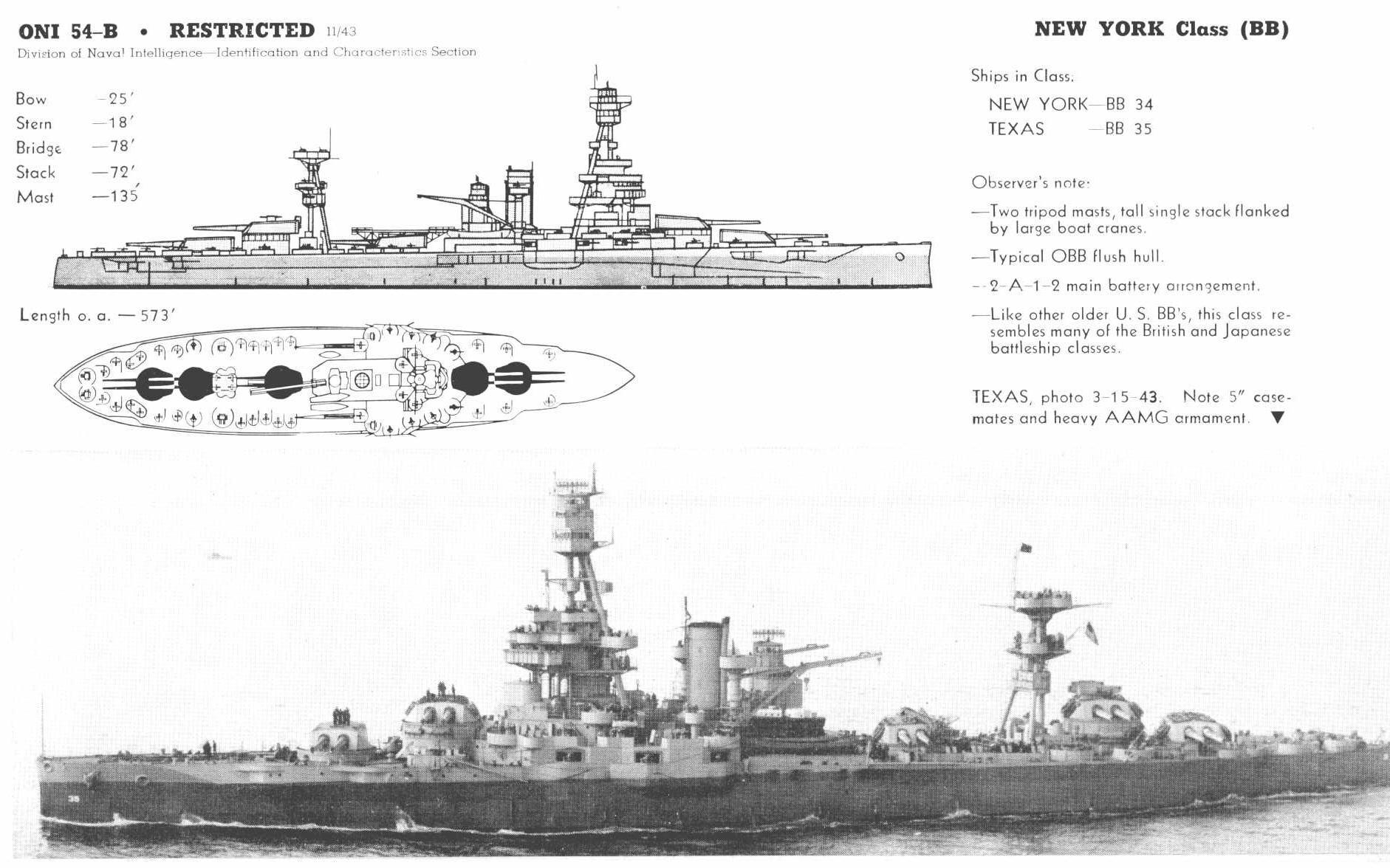 new york class battleship battleship pinterest barcos guerra