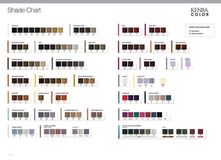 Permanent Hair Color Kenra Professional Natural 7n Kenra Color Hair Color Chart Kenra Hair Color