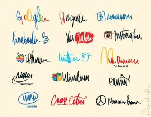 Here's a fun collection of brand logos as if they were scribbled by doctors.