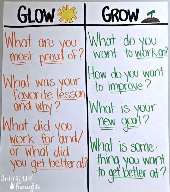 Glow and Grow Goal-Setting