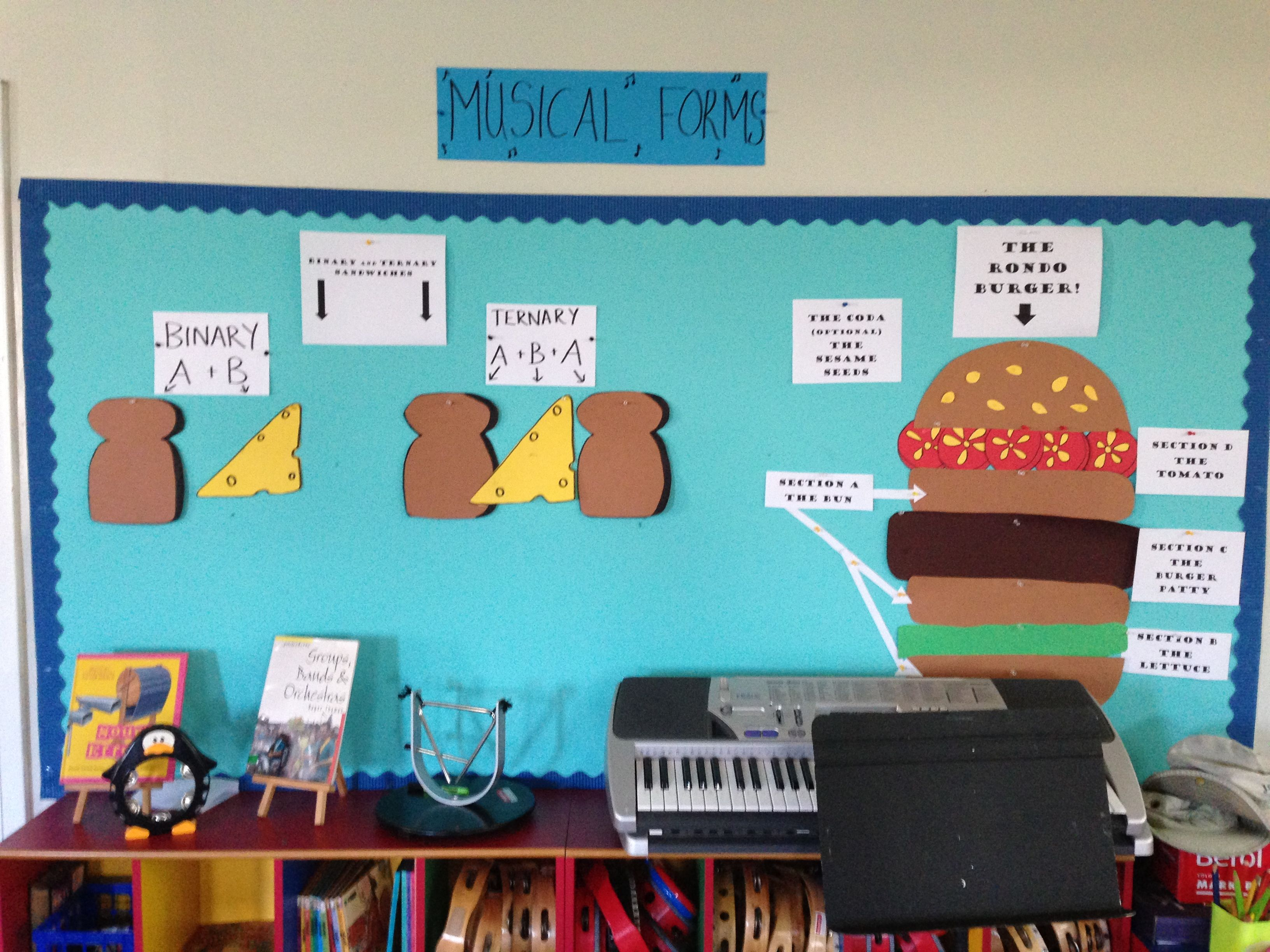 Musical Forms Display