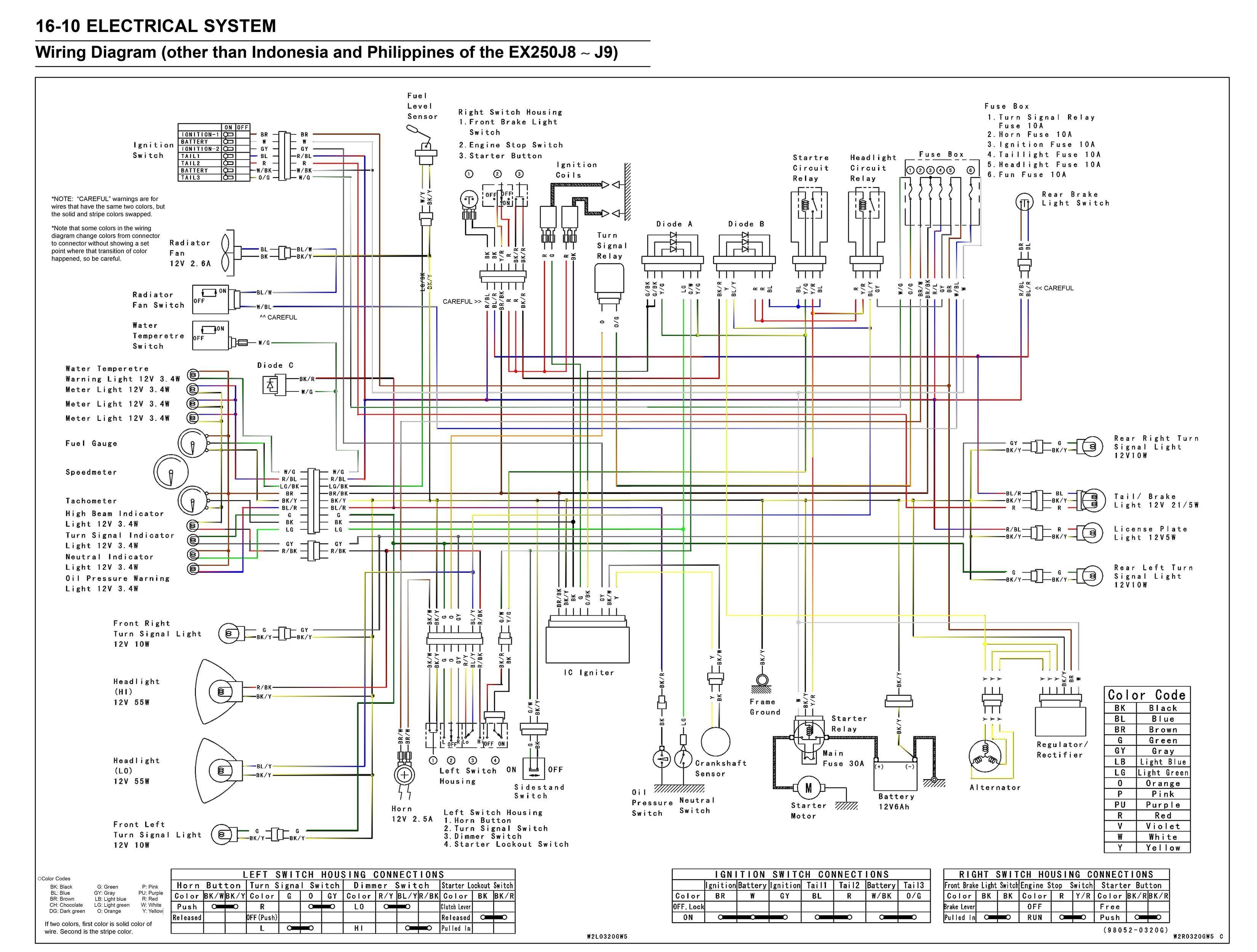 10000 Watts Power Amplifier Schematic Diagram Circuit Diagram Images Circuit Diagram Audio Amplifier Power Amplifiers
