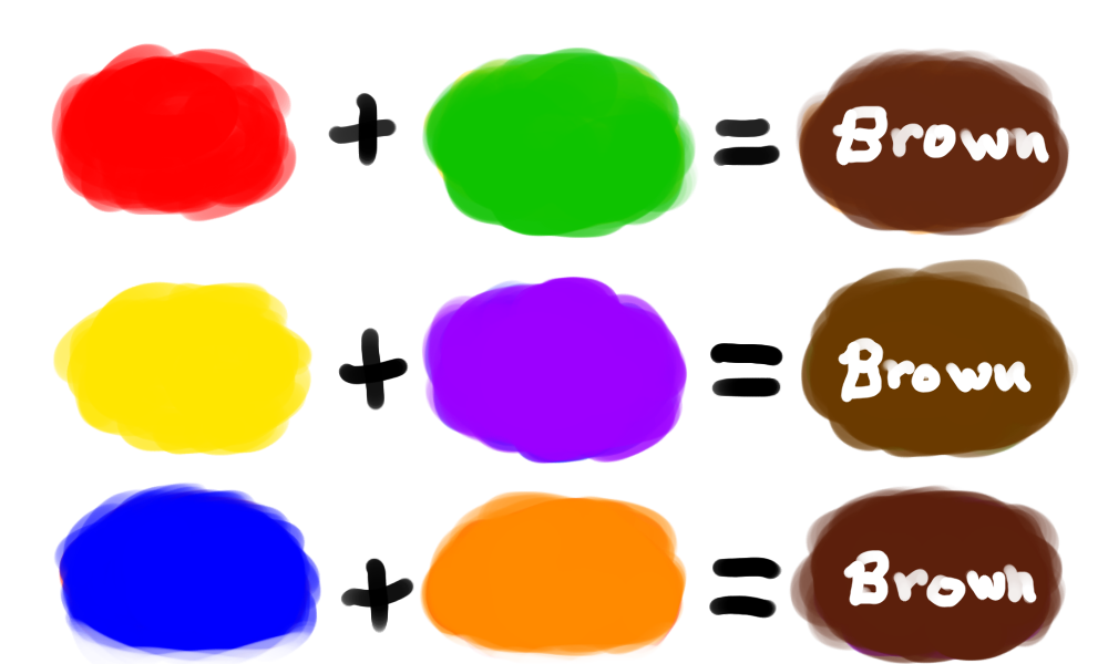 Color Theory Brown Google Search Color Theory Pinterest