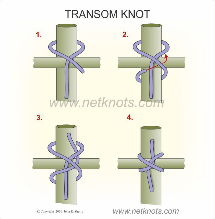 Knot örme nasıl. Faydalı beceriler