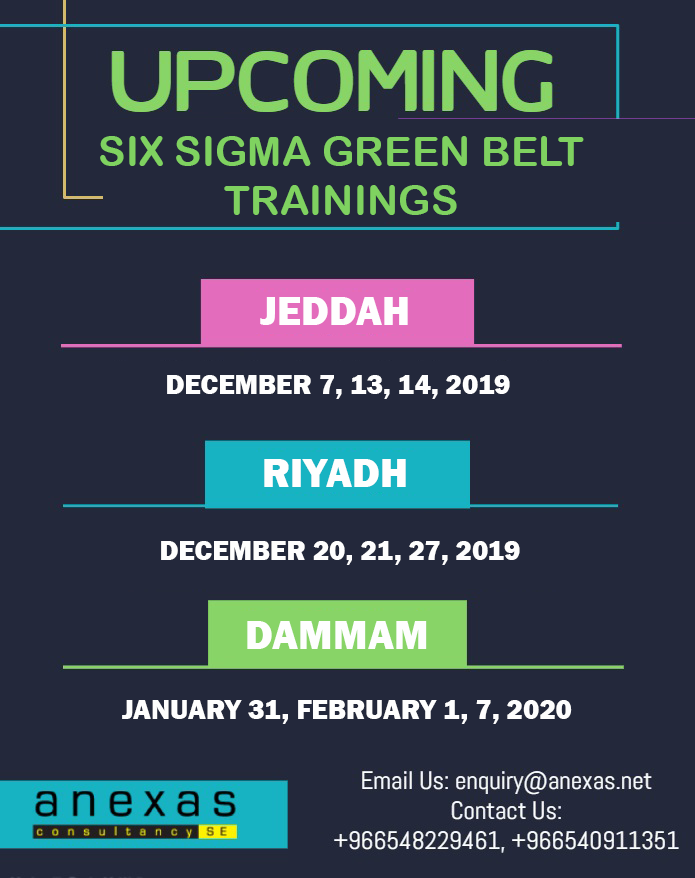 Lean Six Sigma Green Belt Lean Six Sigma Healthcare Quality Health Care