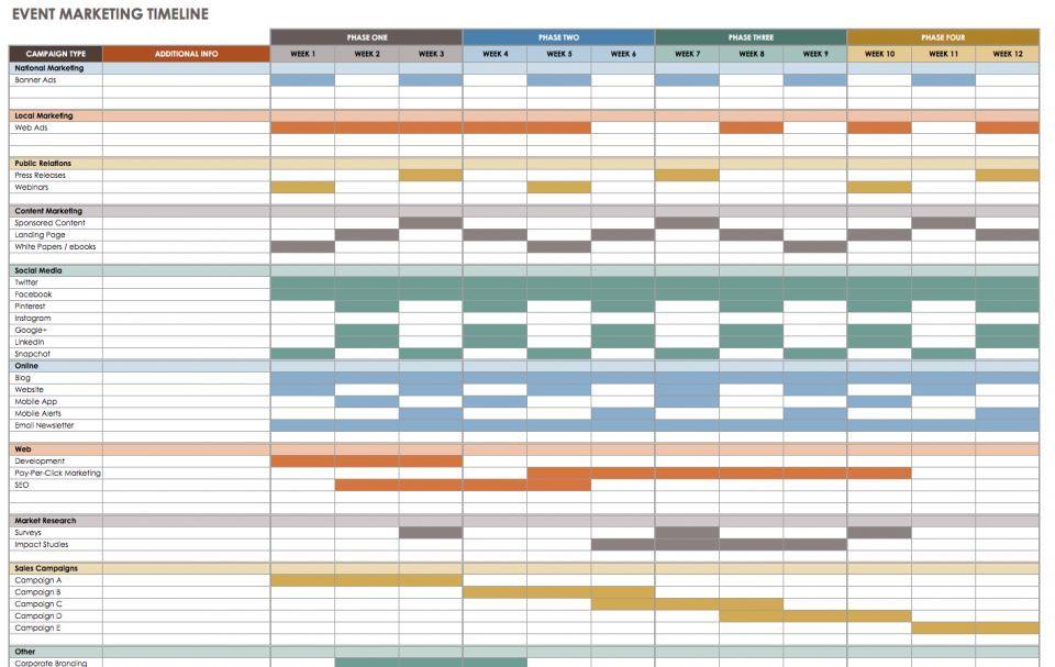 Event Timeline Template Rambler Images Digital Marketing Strategy Template Marketing Strategy Template Digital Marketing Plan