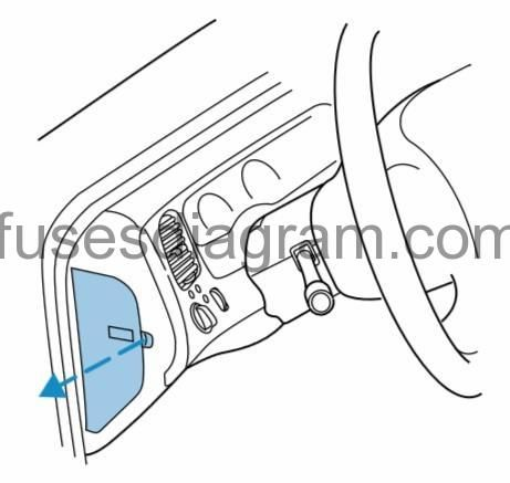 Fuse box diagram Ford Ranger 2001-2009