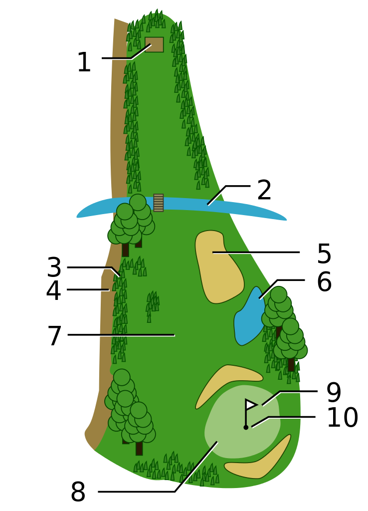 Golf course sample