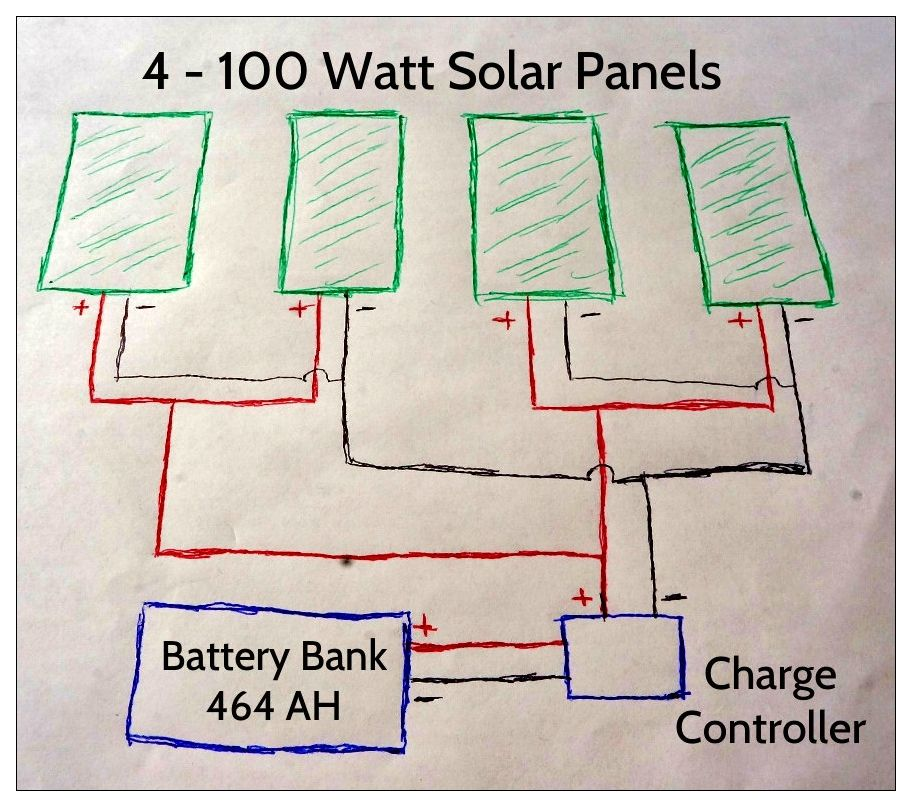 Rv solar panel wiring diagram upgrading our renogy rv solar system upgrading our renogy rv solar system to 400 watts pinterest rh pinterest com asfbconference2016 Images