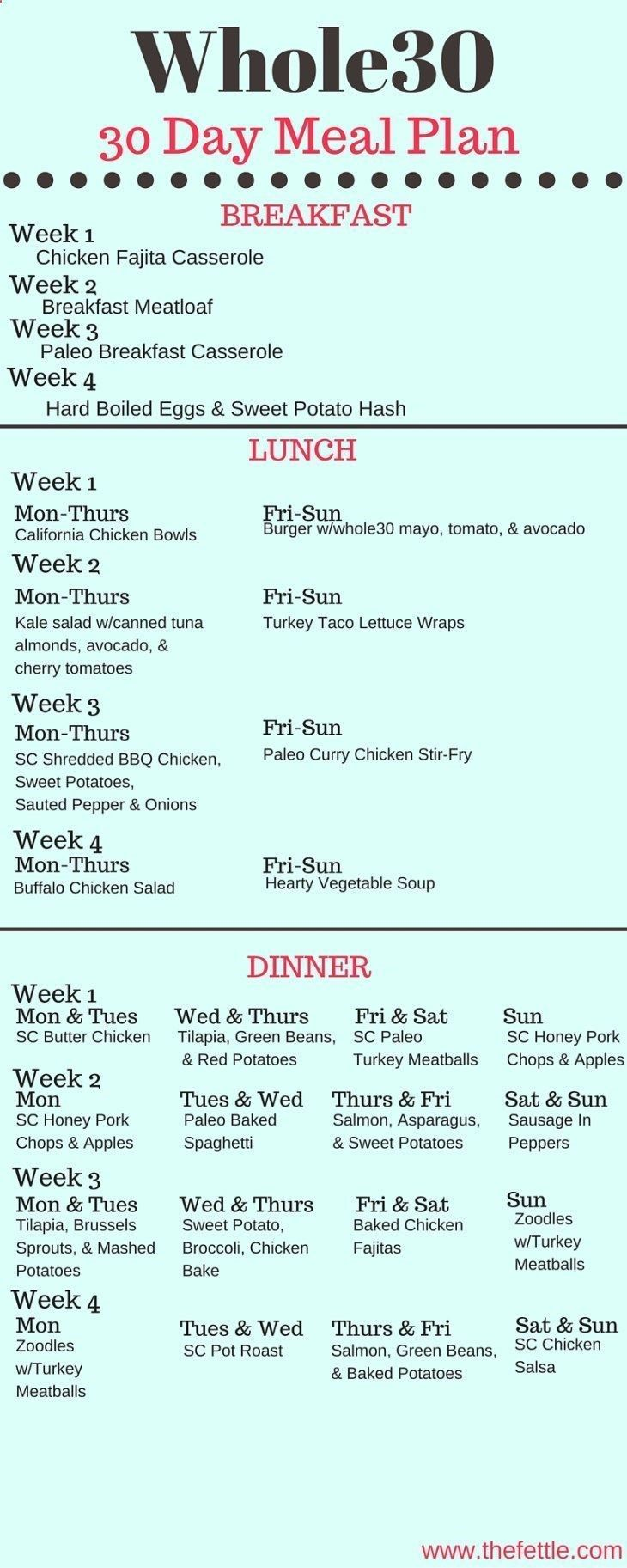 How much weight can you lose by starving yourself for 1 week