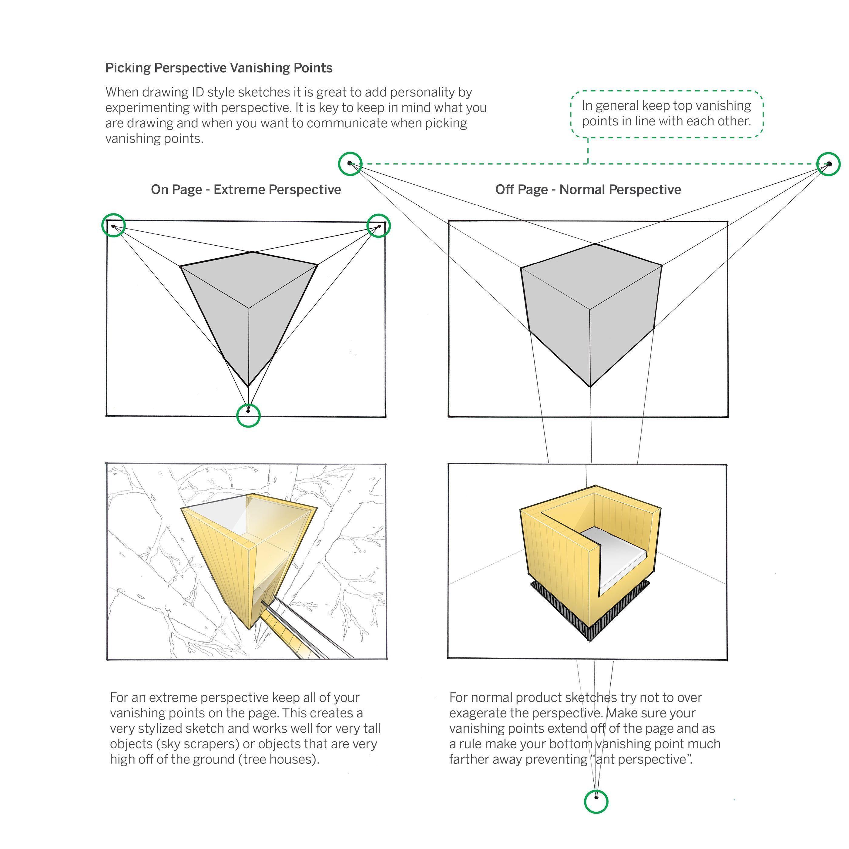 #industrialdesign Photography  #industrial #design #sketch #tutorial industrial