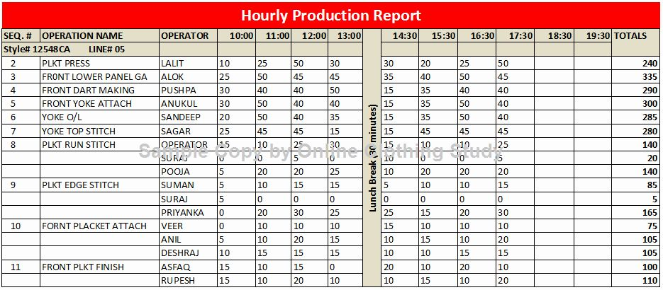 Daily Production Report Template Excel Best Of Daily