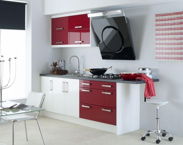 cocina moderna blanco rojo - Cocinas Blancas Y Rojas