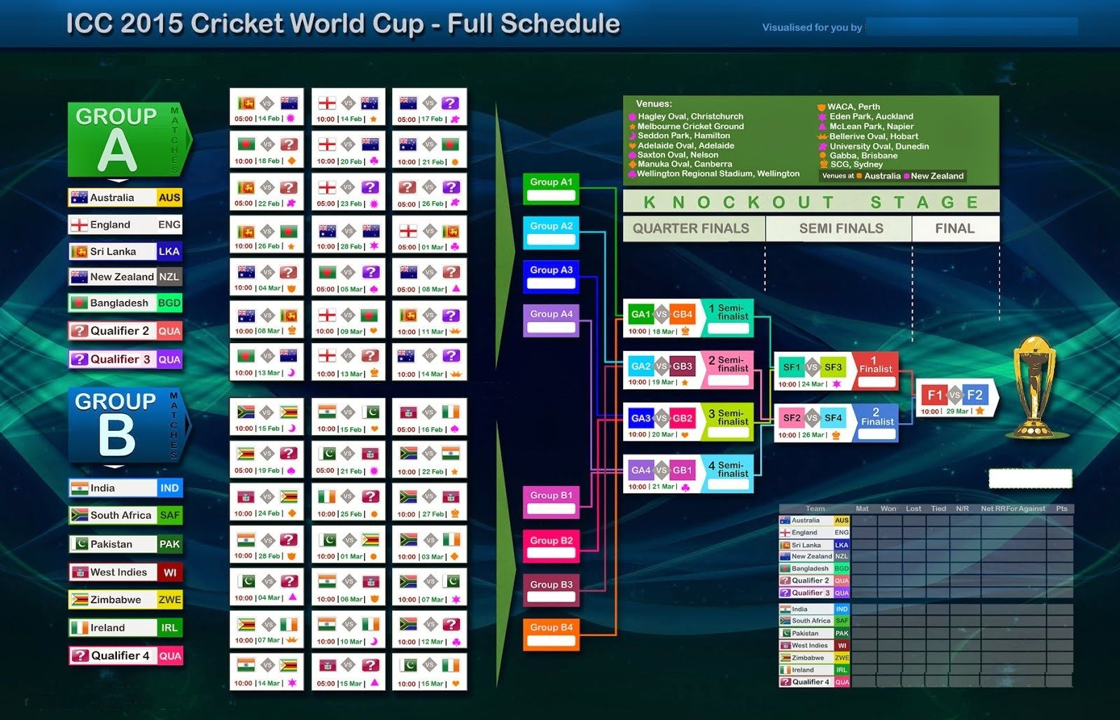 Icc Cricket World Cup 2015 Schedule In Ist Pdf