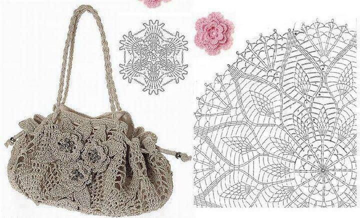 Pin de Federica Marcelli en Borse Crochet   Pinterest   Monederos y ...
