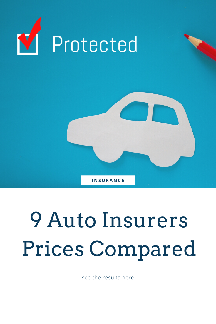 Save Money On Auto Insurance We Compared The Prices Of Nine Auto