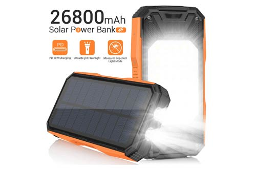 New Top 10 Best Solar Battery Chargers Reviews For 2020 In 2020 Solar Battery Charger Solar Battery Battery Charger