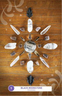 Crystal Grid Oracle Crystal Grid Crystals Crystal Mandala