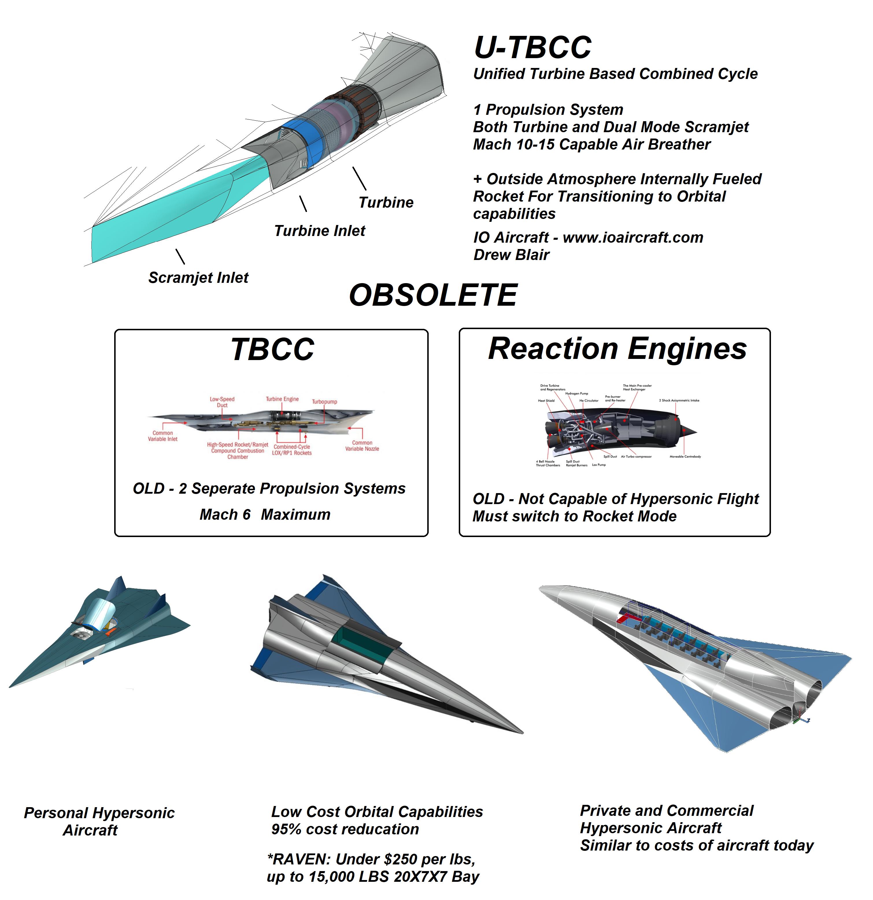 Io aircraft, u-tbcc, tbcc, boeing phantom express, phantom
