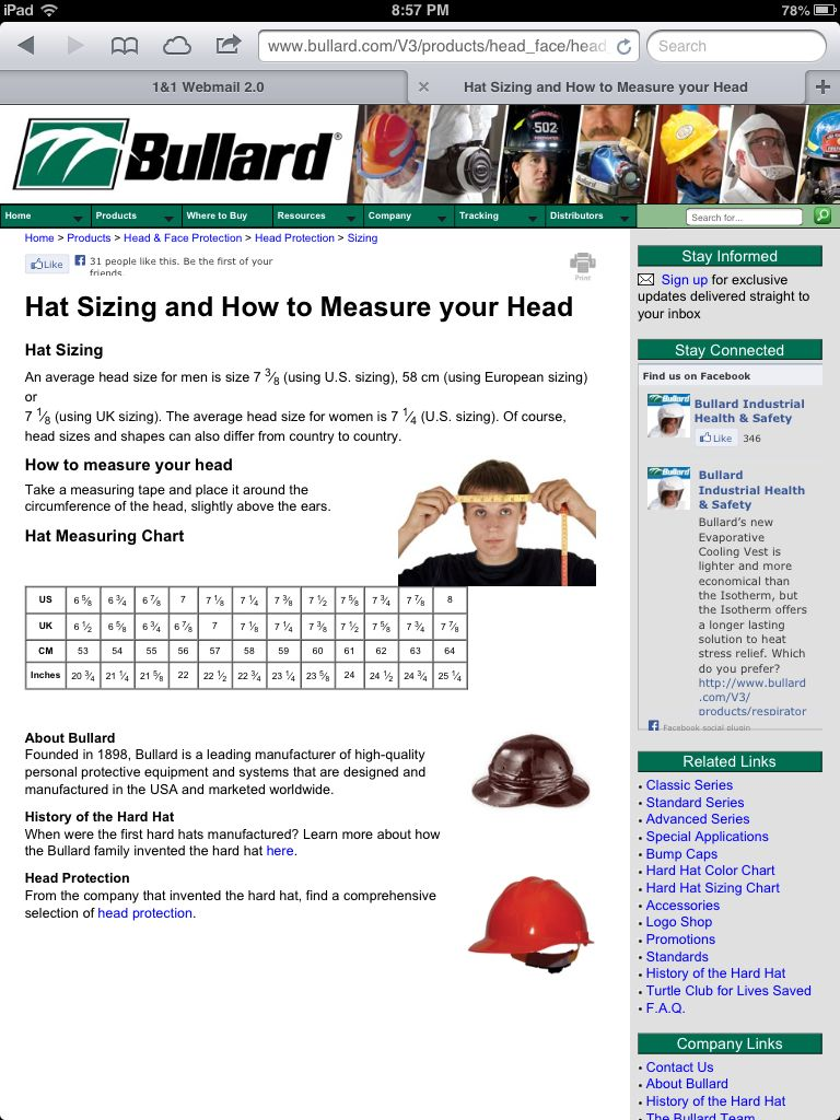 Hat Sizing How To Measure Yourself Hat Sizes Face