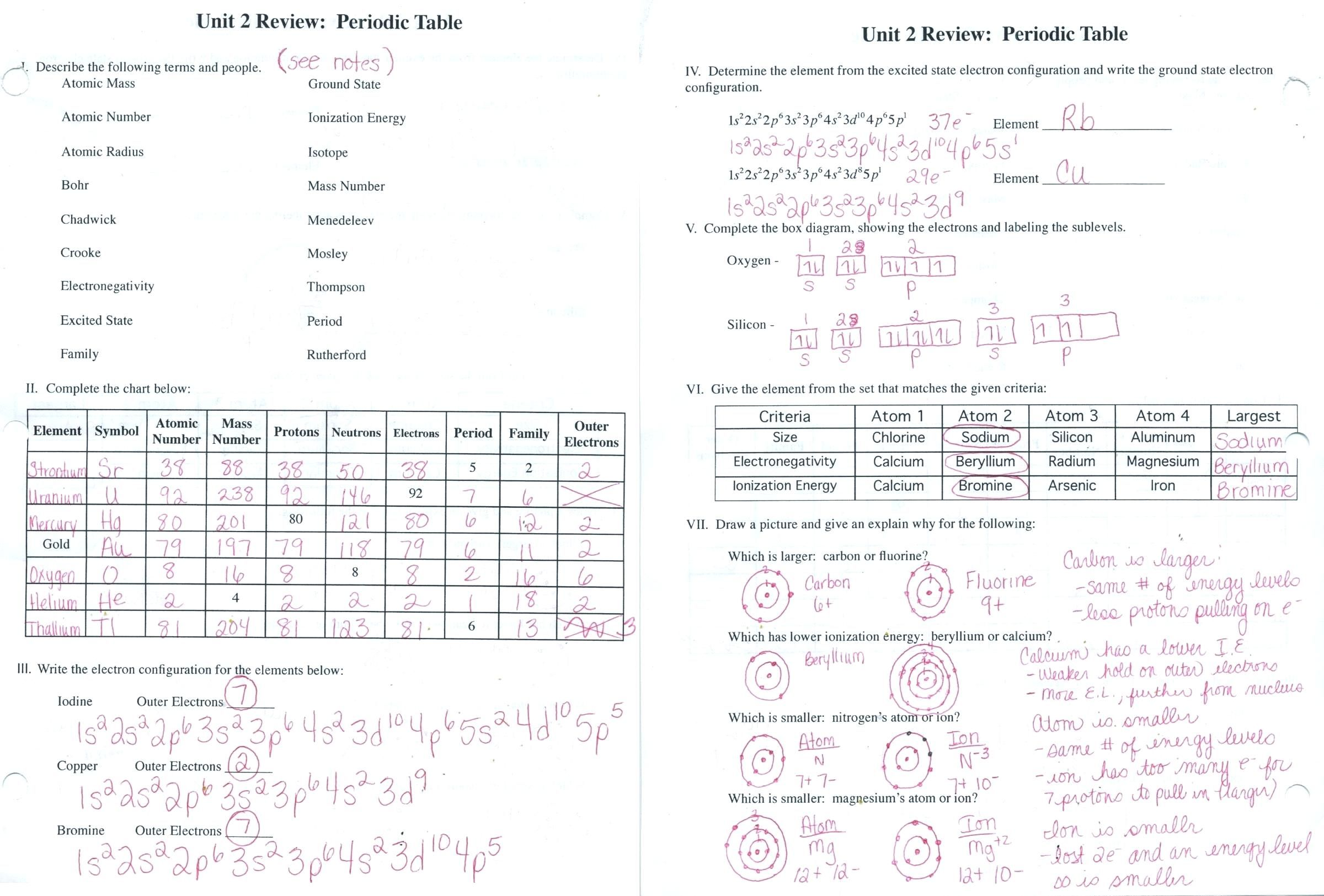 Atoms And Periodic Table Worksheet