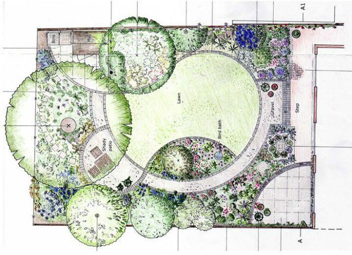 Guia de jardin blog de jardiner a y plantas jard n en casa 10 dise os para jardines peque os - Programa diseno de jardines ...