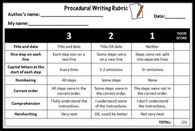 procedural writing rubric doc ebook