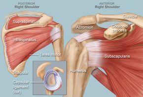csináld magad artritisz kenőcs
