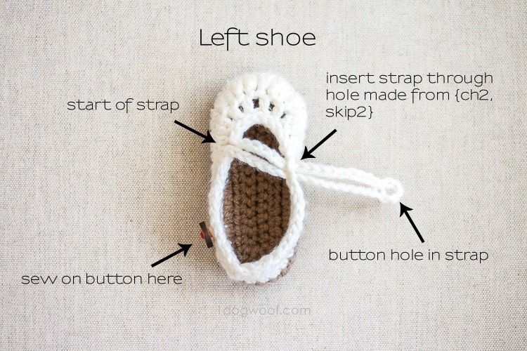 Double Strapped Baby Mary Janes Crochet Pattern | Knit & Crochet ...