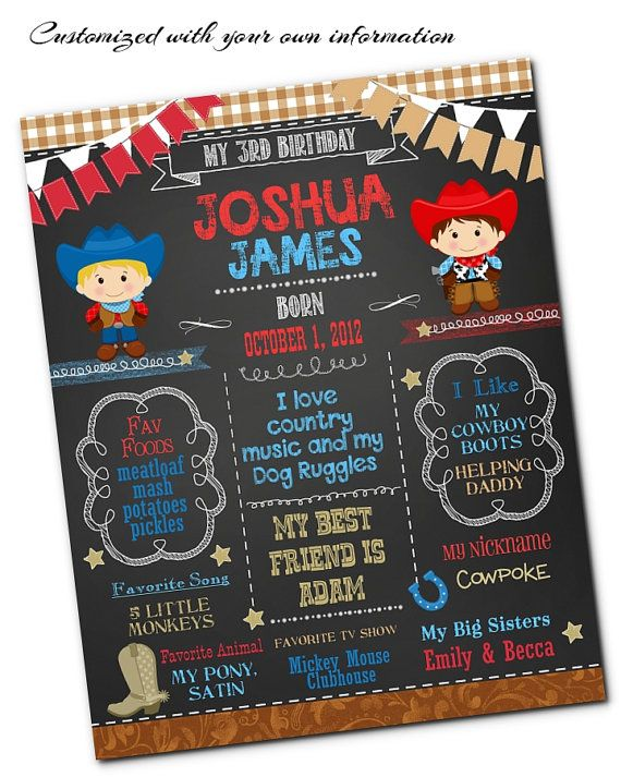 Ready to Frame Personalized Birthday Printed Poster by NecessiTees