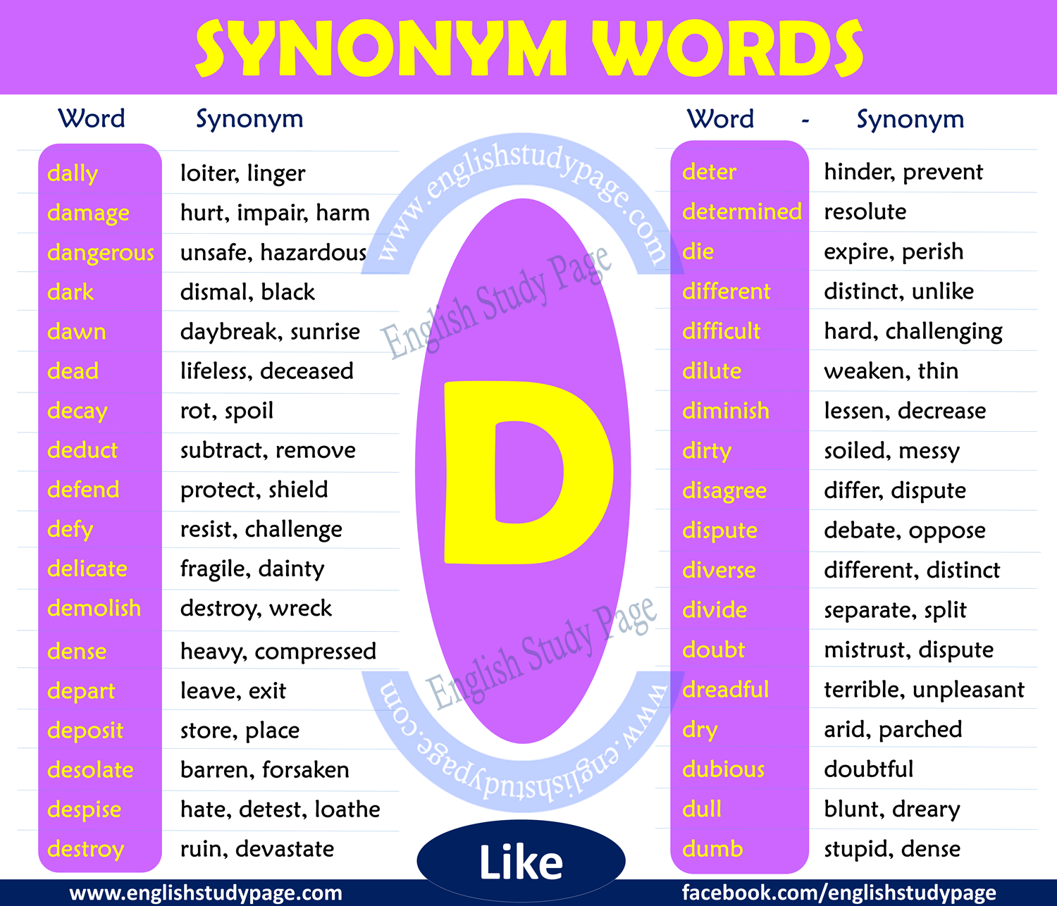 Synonym Words With D