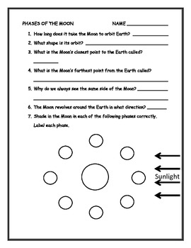 lunar phases worksheet - Google Search   handouts ...