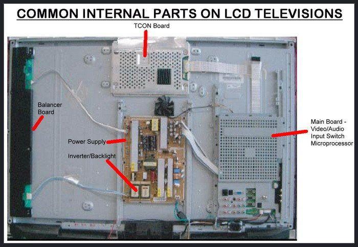 Lcd Display Circuit Diagram Furthermore Led Tv Schematic Diagram