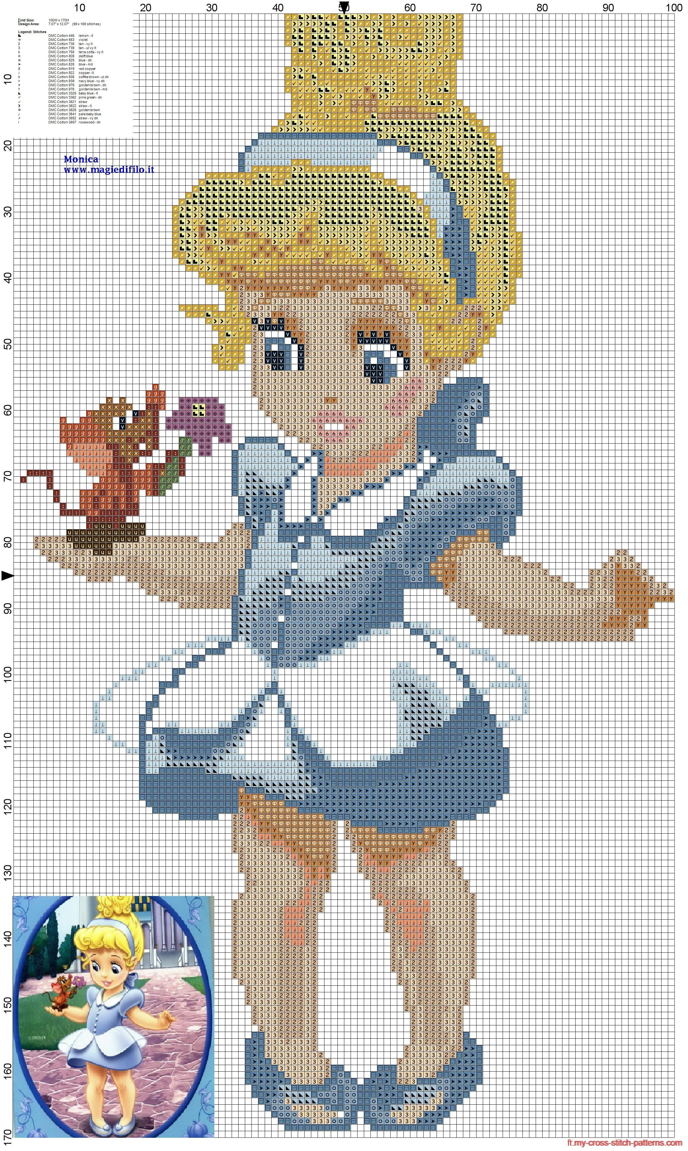 Petite princesse cendrillon grille point de croix - Petite princesse disney ...