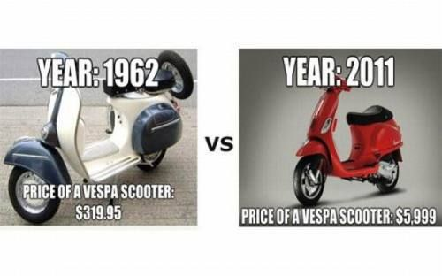 How Things Have Changed With Time Vespa Scooters Vespa Moped