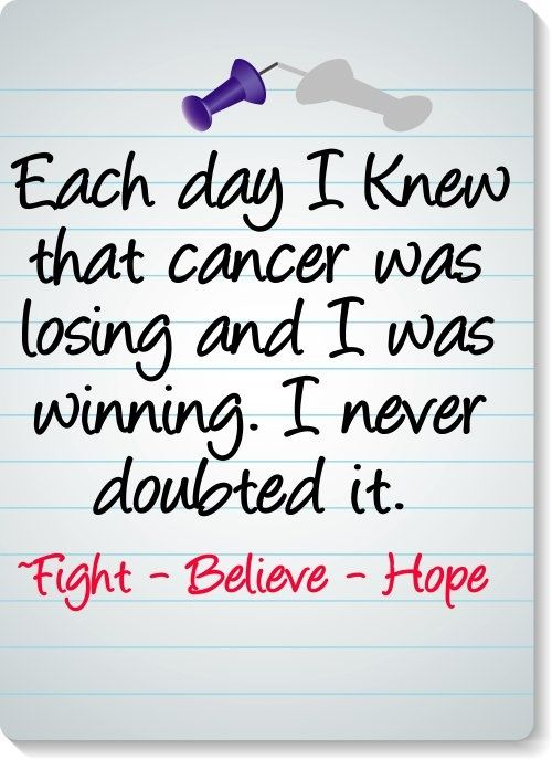 Fight Believe Hope I Will Fight And Win This Battle