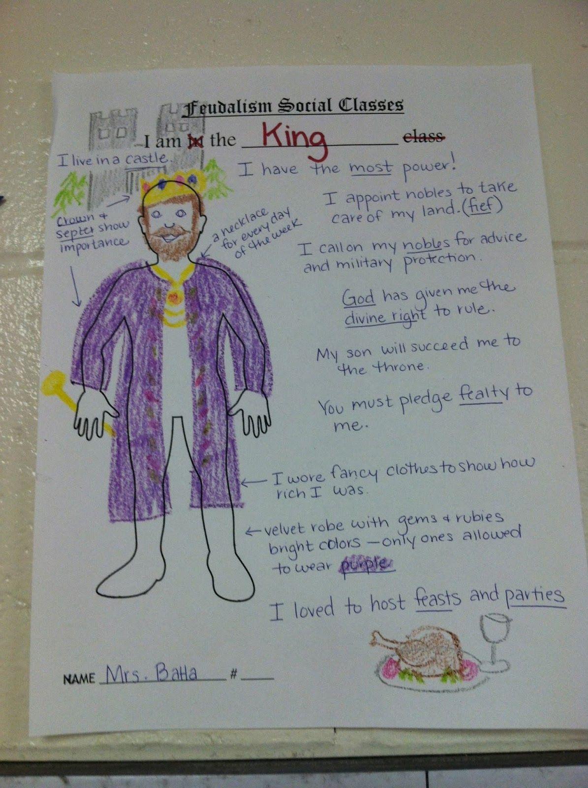 Readlearnteachlife Teaching Feudalism To Fourth Graders