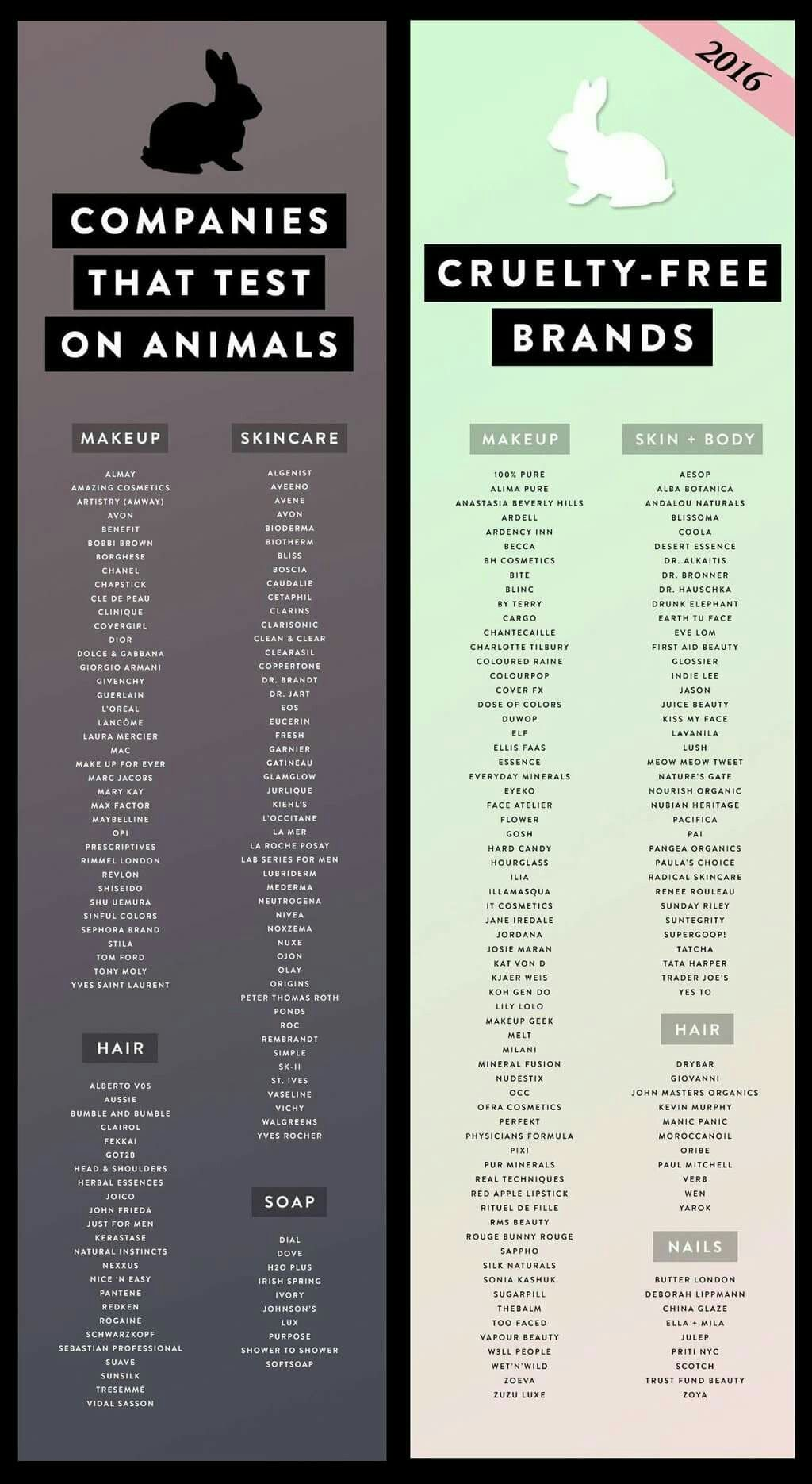 Companies that test on animals v  Companies that don't
