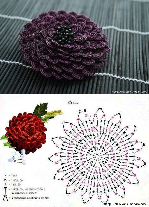ВЯЗАНЫЕ ЦВЕТЫ | rendas | Pinterest | Crochet Flowers, Crochet e Flowers