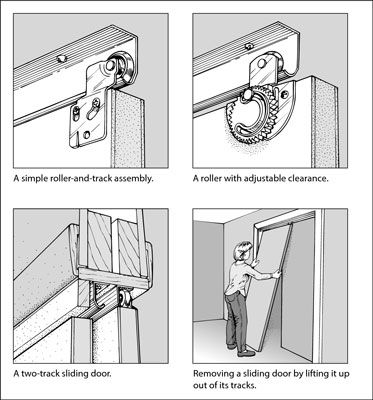 How To Get Sliding Glass Door Back On Track