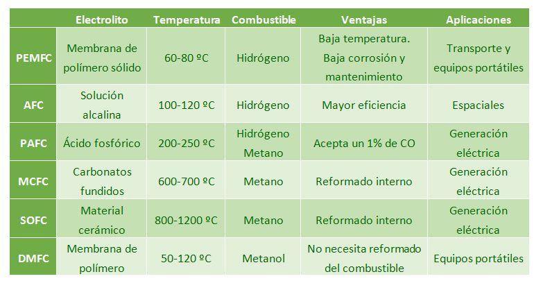 Pin En Energía Biogas