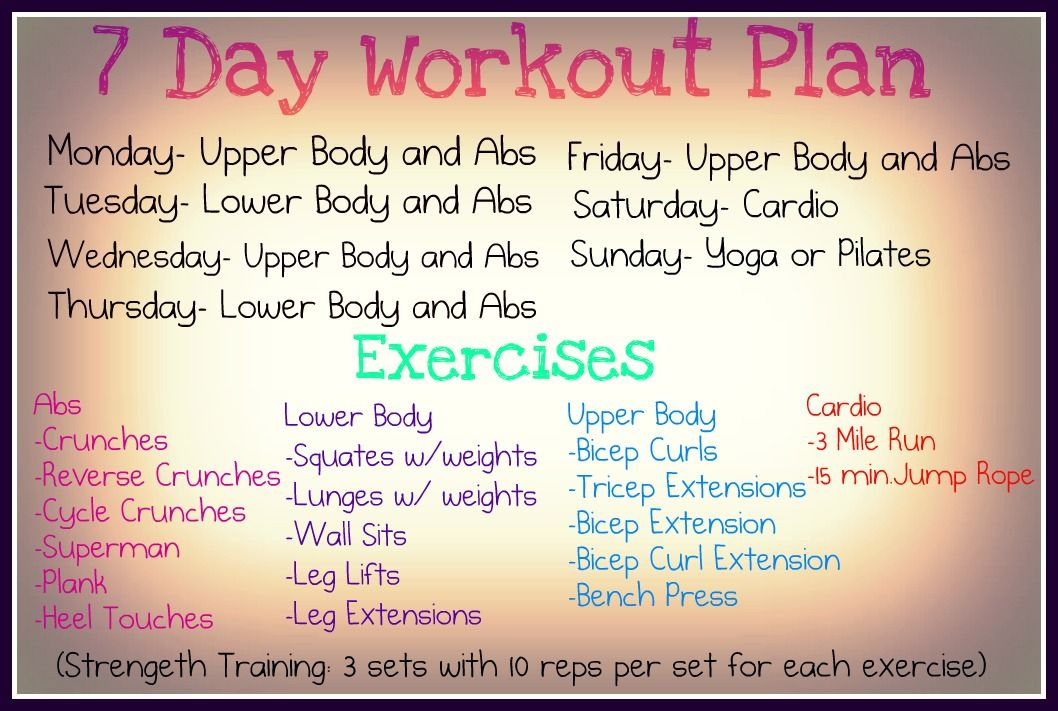 7 Day Workout Plan I Would Add More Cardio With Images 7 Day