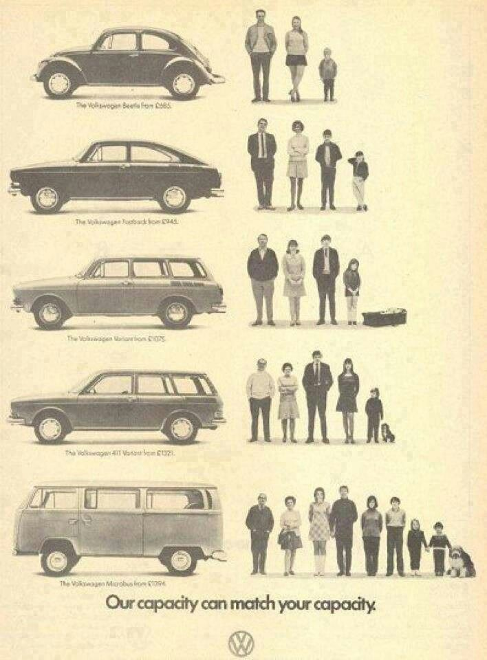 Larry Roesch Ford >> ClassicMotor Blog on | Vintage VW Ads | Voiture ...
