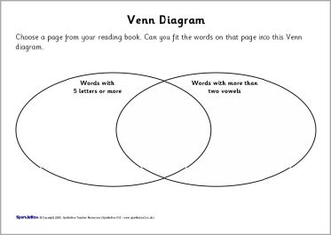 Year 4 caroll and venn diagram worksheets sb6777 sparklebox year 4 caroll and venn diagram worksheets sb6777 sparklebox maths pinterest venn diagram worksheet venn diagrams and worksheets ccuart Gallery