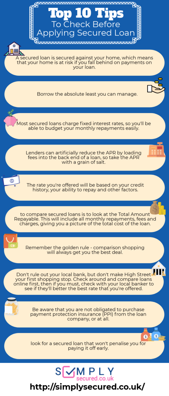 Before Getting Secured Loan One Should Know What It Is And What Points Should Be Taken Care Of Simply
