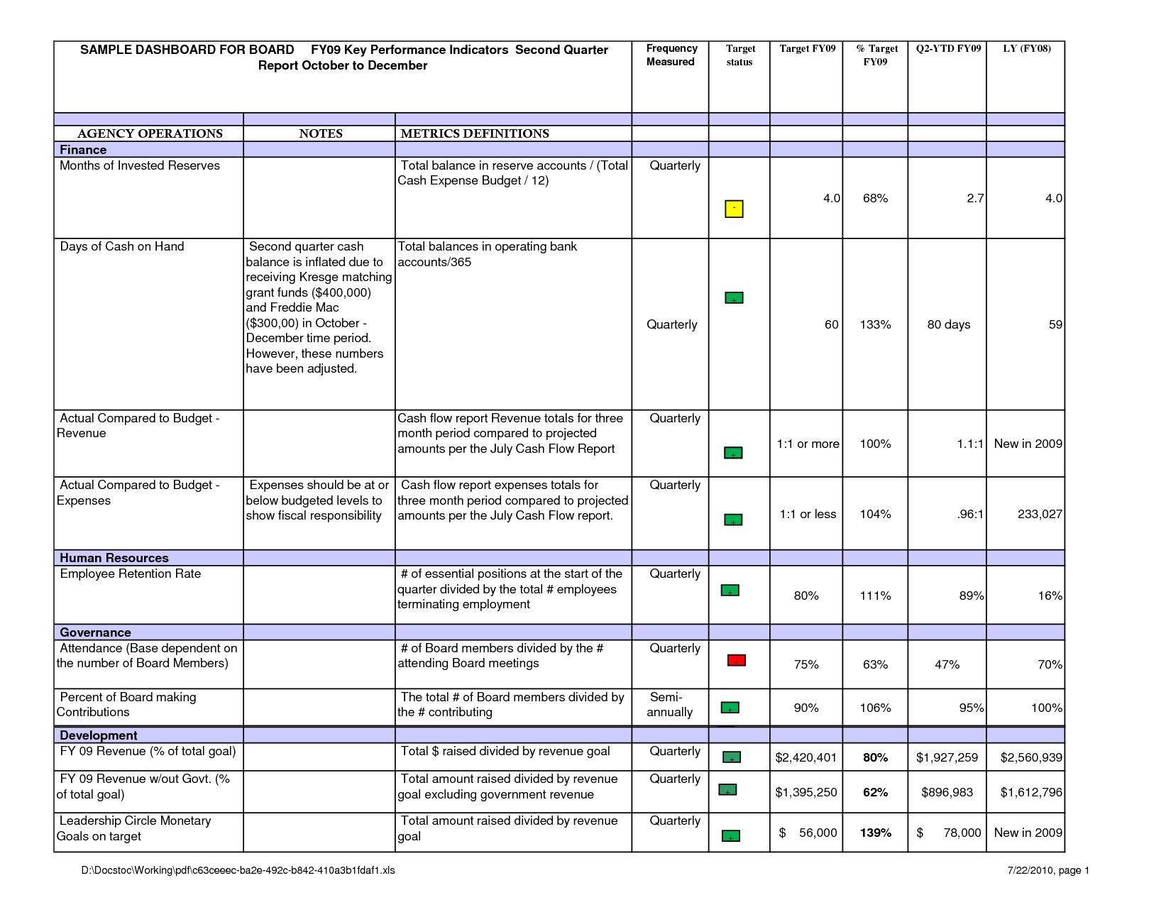 Chart Of Accounts Template High Class Healthcarelinoa Blog