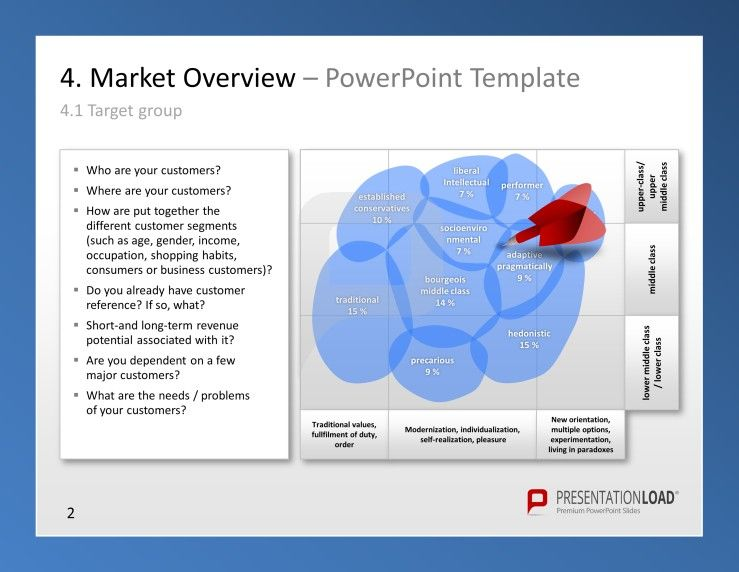 Business Plan Market overview. This powerpoint template