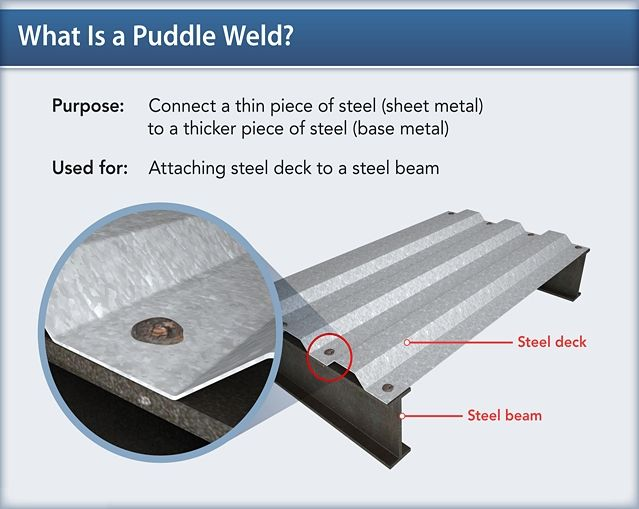 Slide 1888 Jpg 639 509 Steel Sheet Metal Steel Deck Steel Beams